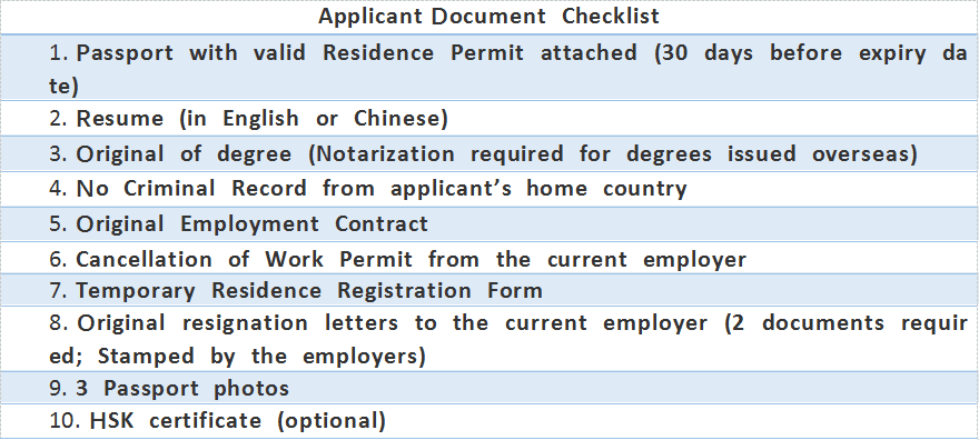 What Happen to Chinese Visa When Foreign Citizens Switching Jobs In China?